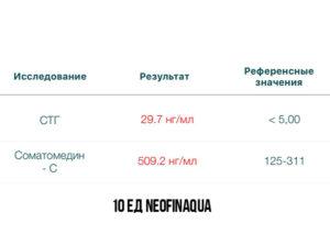 NeofinAqua